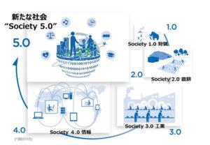 内閣府_Society5.0